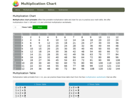 Multiplication-chart.org thumbnail
