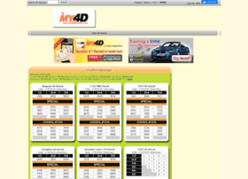 Informer. Malaysia 4D results and 4d results portal, current 4D ...