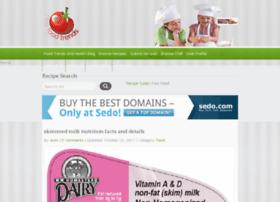 Newfoodtrends.com thumbnail