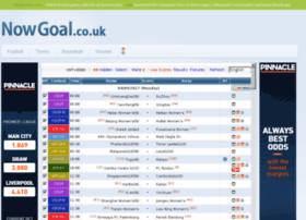 livescores co uk