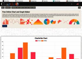 Onlinecharts.ru thumbnail