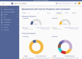 Openbudget.gov.ua thumbnail