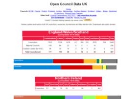 Opencouncildata.co.uk thumbnail