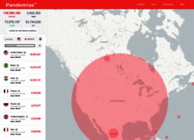 Pandemias.app thumbnail