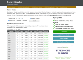 Penny Stocks Co At Wi Best Penny Stocks January 2020 Stocks Under 1