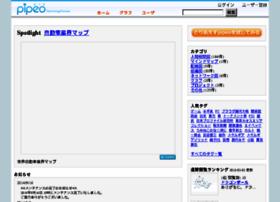Pipeo.jp thumbnail