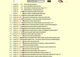 Ponteiro.com.br thumbnail