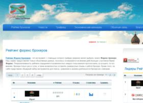 Profx-rating.ru thumbnail