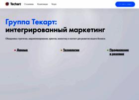 Promo-techart.ru thumbnail