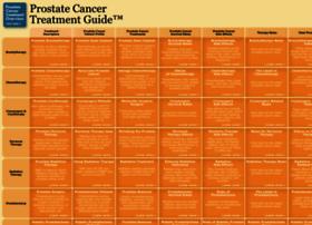 Prostate-cancer.com thumbnail
