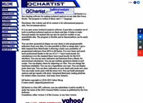 Qchartist.net thumbnail