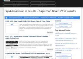 Rajeduboard-nic.co.in thumbnail