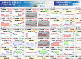 Realtime-chart.info thumbnail