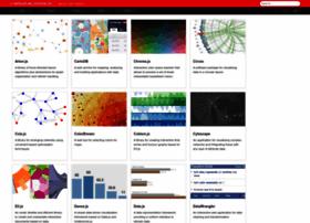 Selection.datavisualization.ch thumbnail