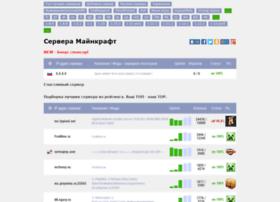 Server4minecraft.ru thumbnail