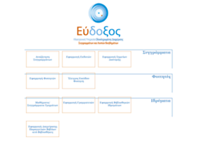 Service.eudoxus.gr thumbnail
