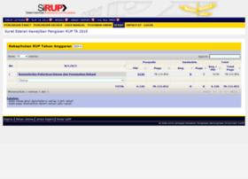 Sirup.pu.go.id thumbnail