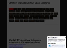 Smarttvmanuals.net thumbnail