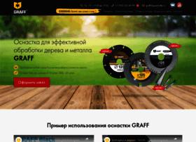 Speedcutter.ru thumbnail