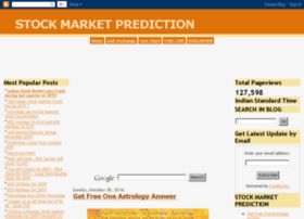Stockmarketprediction.blogspot.com thumbnail