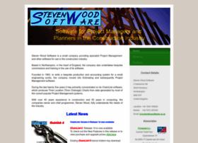 Swsoftware.co.uk thumbnail