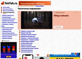 Tehtab.ru thumbnail