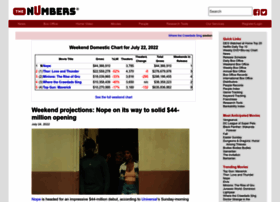 The-numbers.com thumbnail