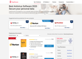 Top10antivirussoftware.com thumbnail