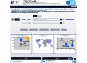 Trademap.org thumbnail