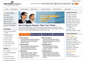 Postgraduate Programs