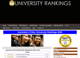 Universityrankings.com.au thumbnail