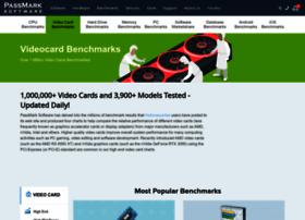 Videocardbenchmark.net thumbnail