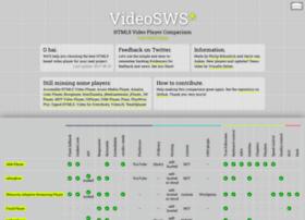 Videosws.praegnanz.de thumbnail