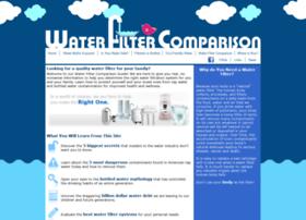 top 9 shower filters reviews websites. Black Bedroom Furniture Sets. Home Design Ideas