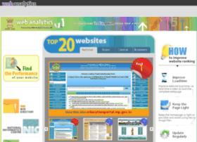 Webanalytics.gov.in thumbnail