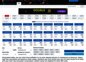 Whattomine Com At Wi Whattomine Crypto Coins Mining Profit Calculator Compared To Последние твиты от whattomine (@whattomine). crypto coins mining profit calculator