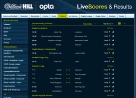 Live scorecom