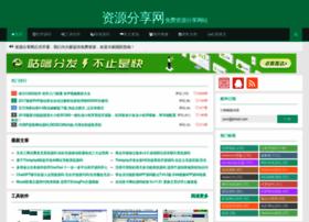 Ziyuan.tv thumbnail