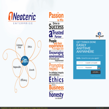 1neotericebuddy.peopleworks.ind.in thumbnail