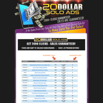 20dollarsoloads.com at WI. Contact Support