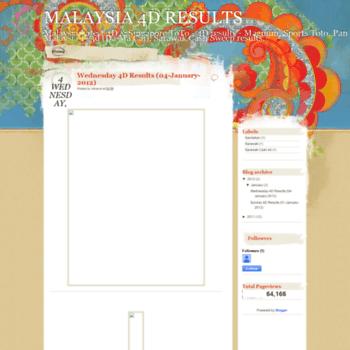 4dresult88 blogspot com at WI  4D Results - Live Magnum, Da Ma Cai