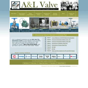 aandlvalve com at WI  ABZ, Calobri, FlouroSeal, Williams, Orbinox