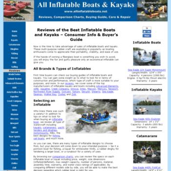Allinflatableboats.net thumbnail
