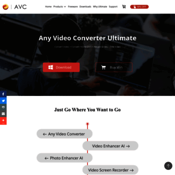 any-video-converter com at WI  Video & DVD & Audio Converter