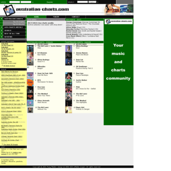 Australian-charts.com thumbnail