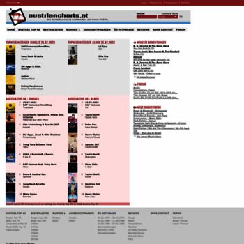 Austriancharts.at thumbnail