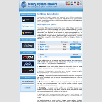 binary-options-brokers com at WI  Binary Options Brokers