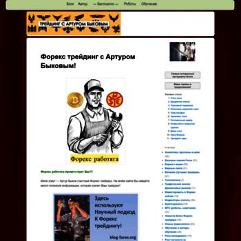 Blog-forex.org thumbnail