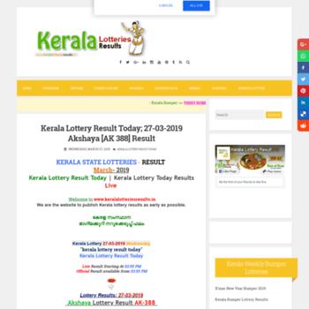 Careerindia.net thumbnail