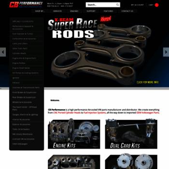 cbperformance com at WI  CB Performance Products, Inc  sells